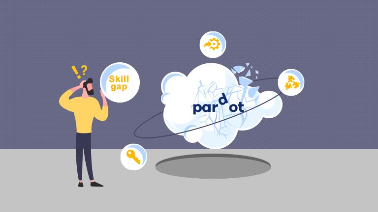 Salesforce Pardot Solutions