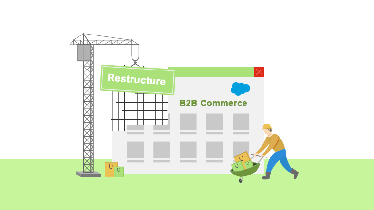 Restructure B2B Commerce for Manufacturers & Distributors